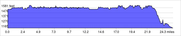 elevation profile the dam marathon